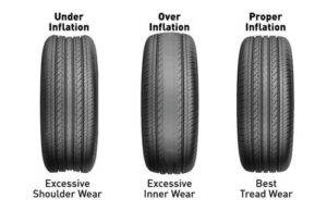 Free Air For Tires Near Me Map Of Tire Inflation Options